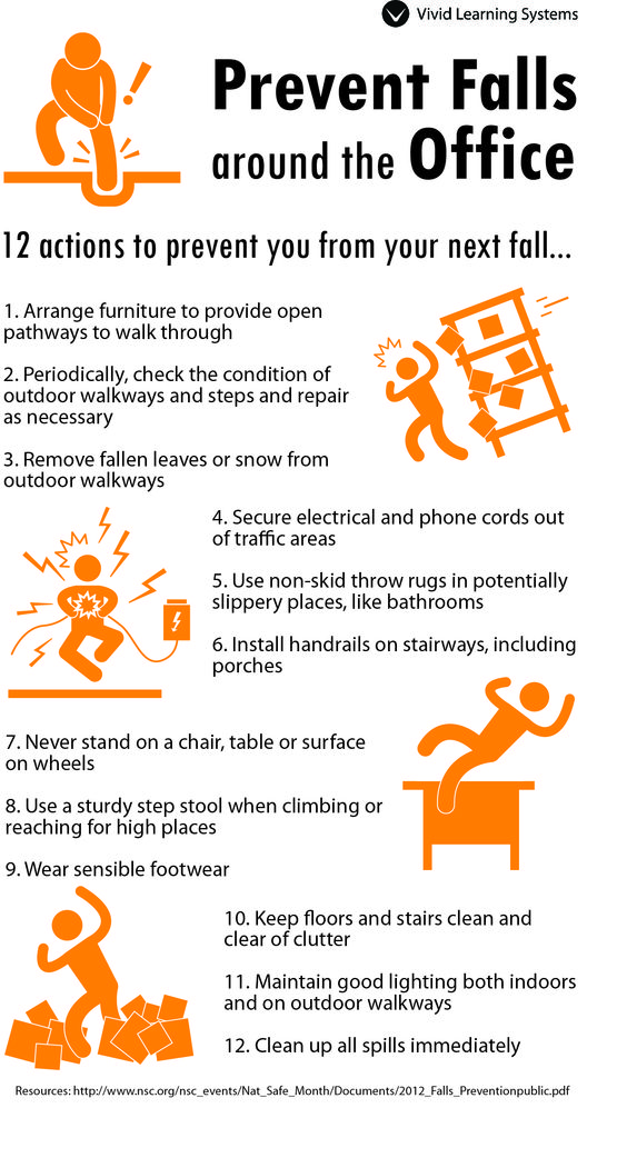 Prevent falls around the office